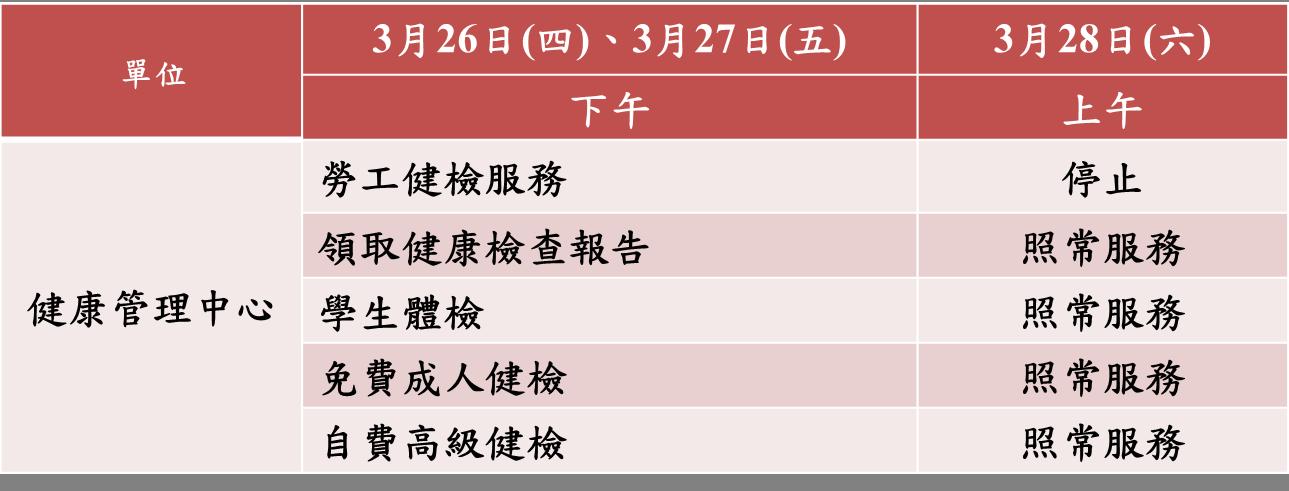 0326-328勞健停止.png